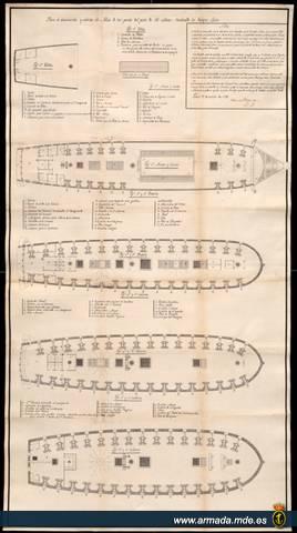 El navio de tres puentes en la Armada Mnm_pb_0049