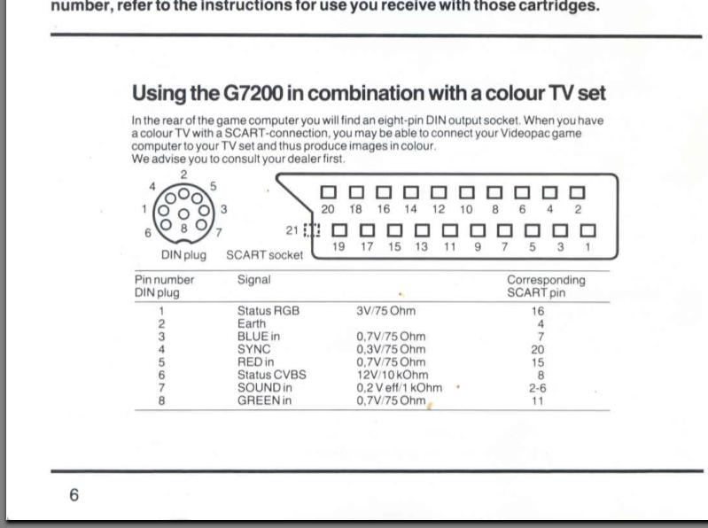 sondage l'édition de cordons péritel videopac G7400 741/74 - Page 2 7200%20RGB%20DIN%20output