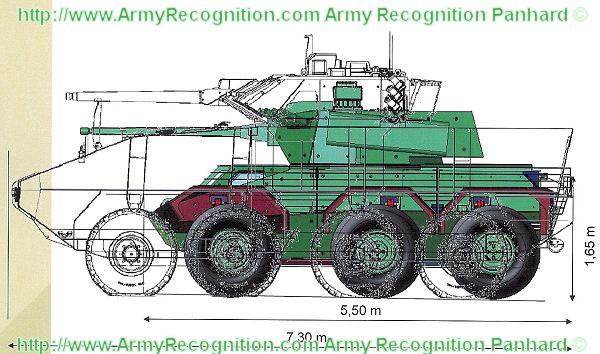 Desarrollo de vehiculo armada de reconocimiento (106 mdd) y APC y APC anfibios por 500 mdd - Página 2 Sphinx_panhard_ebrc_wheeled_armoured_vehicle_reconnaissance_combat_France_French_Army_008