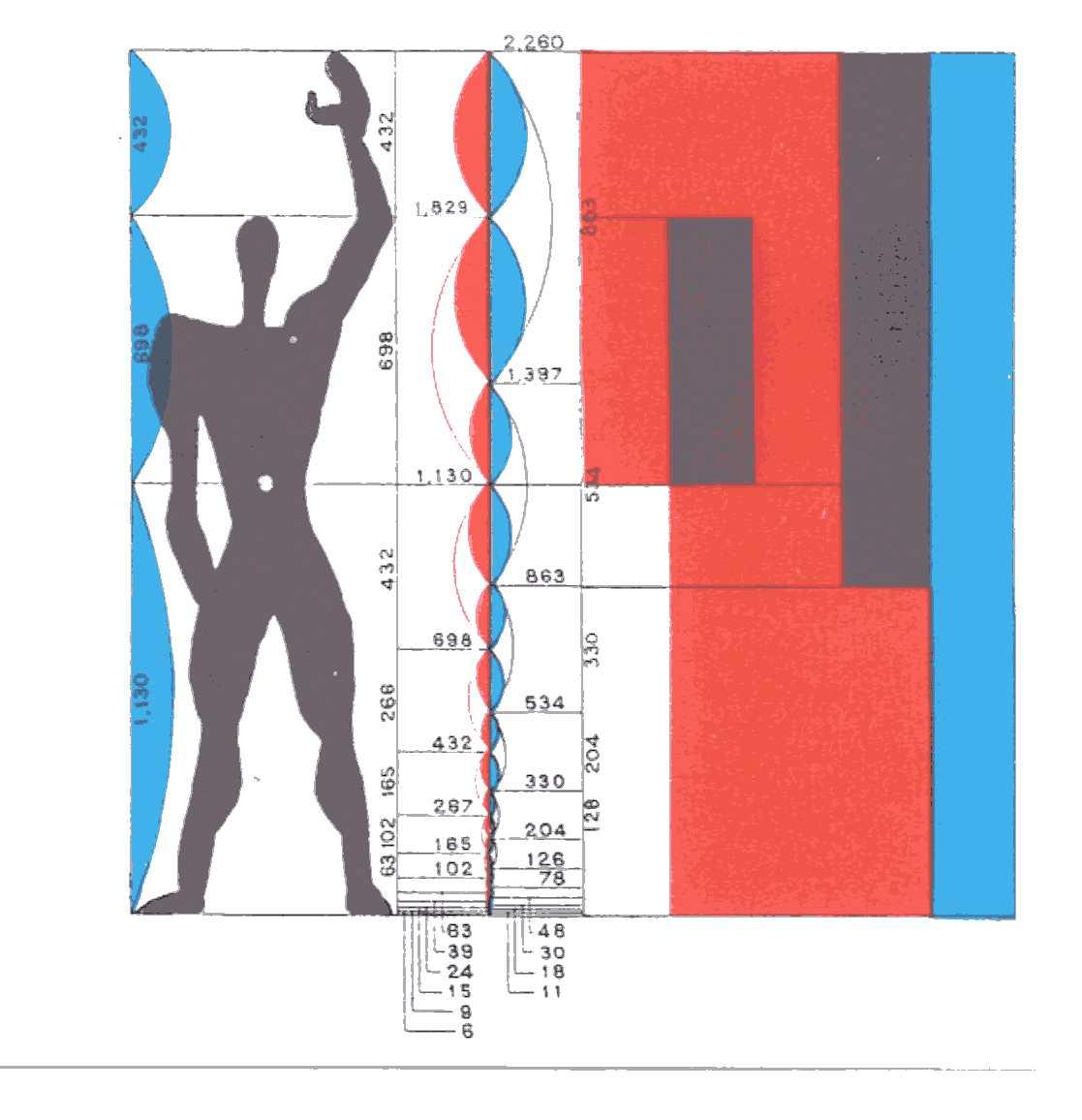 ÚLTIMA EXPOSICIÓN QUE HAS VISTO - Página 6 El-Modulor-Le-Corbusier