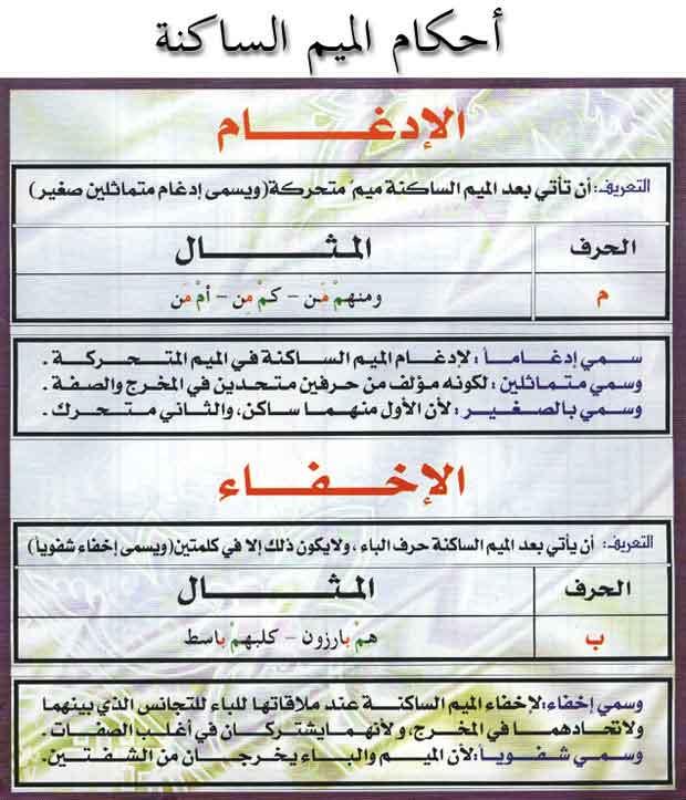 أحكام التجويد كاملة مصورة 242ec6febc