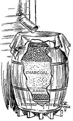 What a Prepper Should Do Around The House Filter-barrel