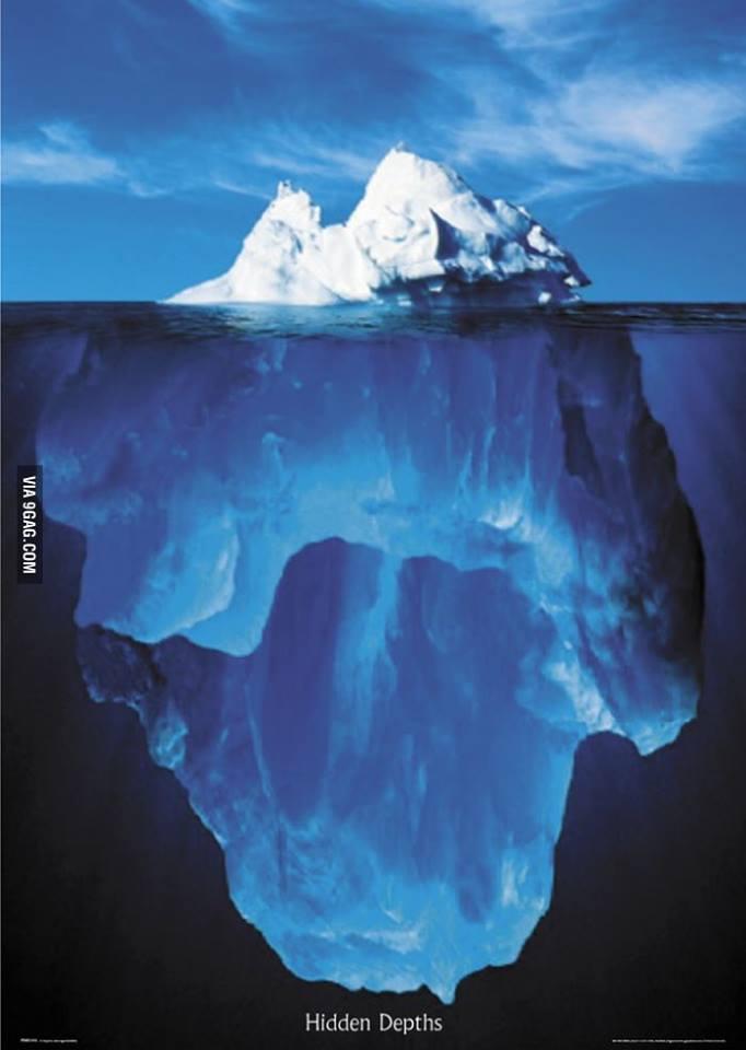 ¿Qué es la Carta Natal? Iceberg