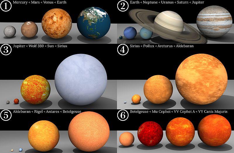 Reportage OVNIS et questions - Page 7 Taille_planete
