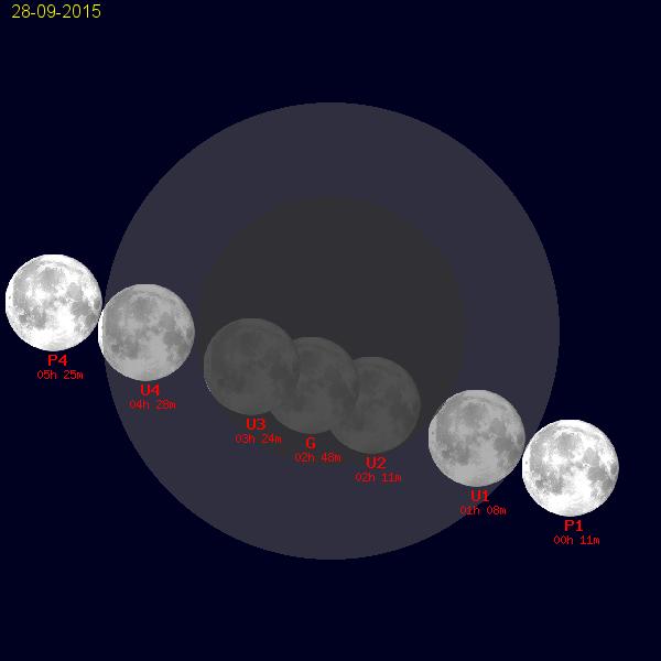 Il cielo del mese - Pagina 8 Eclissiluna