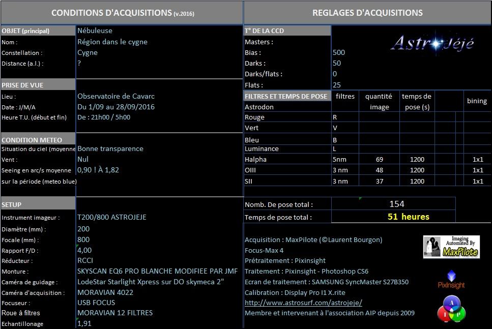 Une région dans le Cygne avec le NT200 ASTROJEJE Fichier_acquisition_region_cygne2