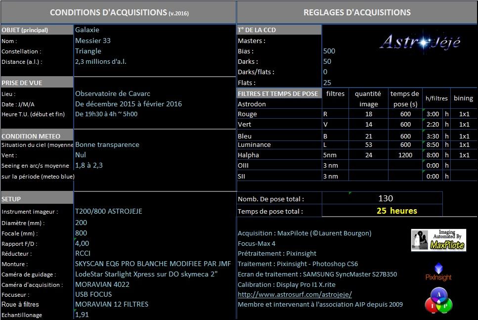 La petite dernière avant la modification de mon setup M33  Fichier_info_m33