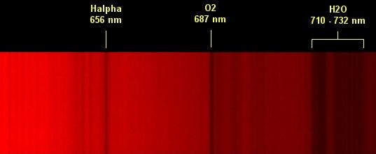 Les filtres en astronomie Sun_ha1