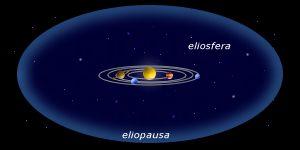 Stelle Costellazioni Nebulose Buchi Neri Sistema4