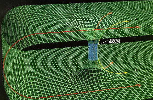 Sujet unique: Vos avis et conclusions sur le phénomène Ovni - Page 5 Wormhole-3d
