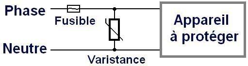 Chargeur de batterie CBE 516 La-varistance-utilisation-des-courbes-0