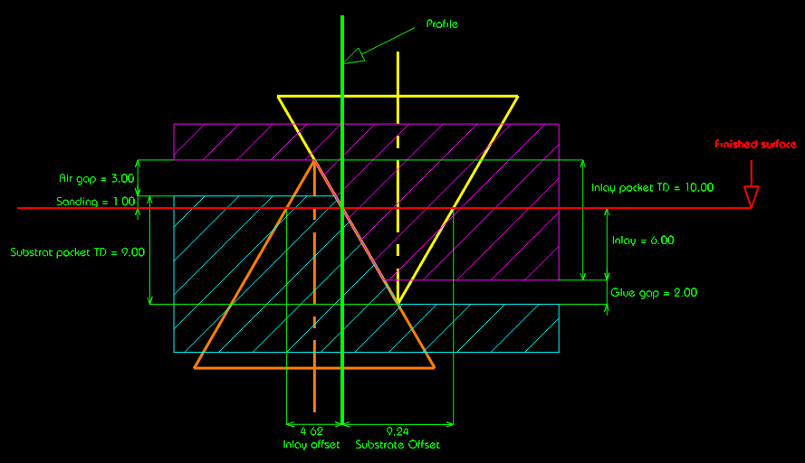 Utilisation V-Engrave et Inlay Calculator Scheme