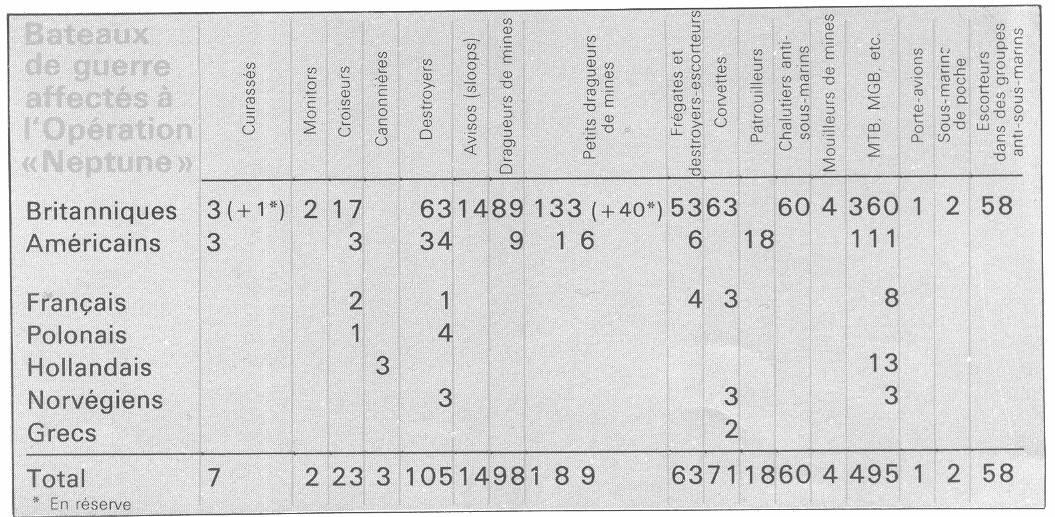 Le débarquement de normandie - Page 8 Navires%206%20juin%201944