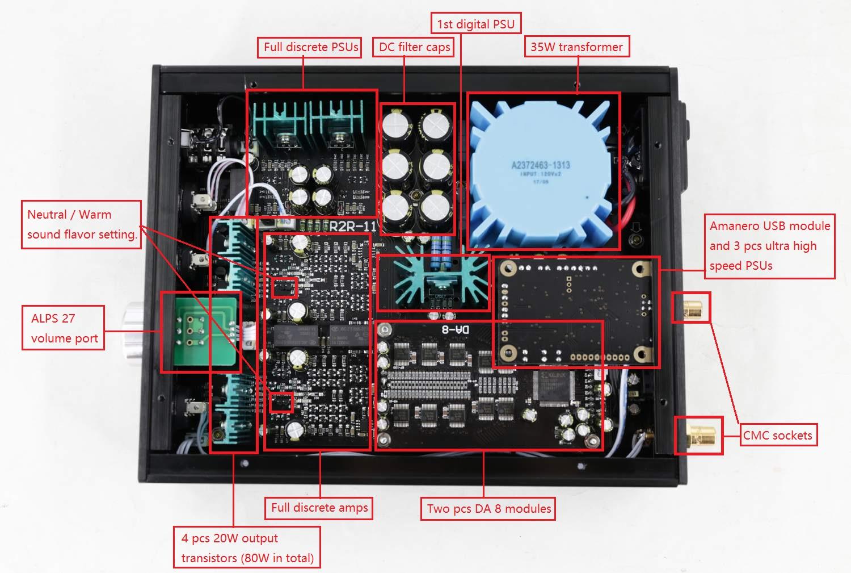 DAC R-2R R2R116