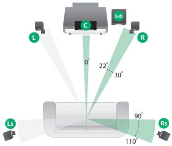 Set di diffusori per surround by Klipsh - Pagina 4 Img1