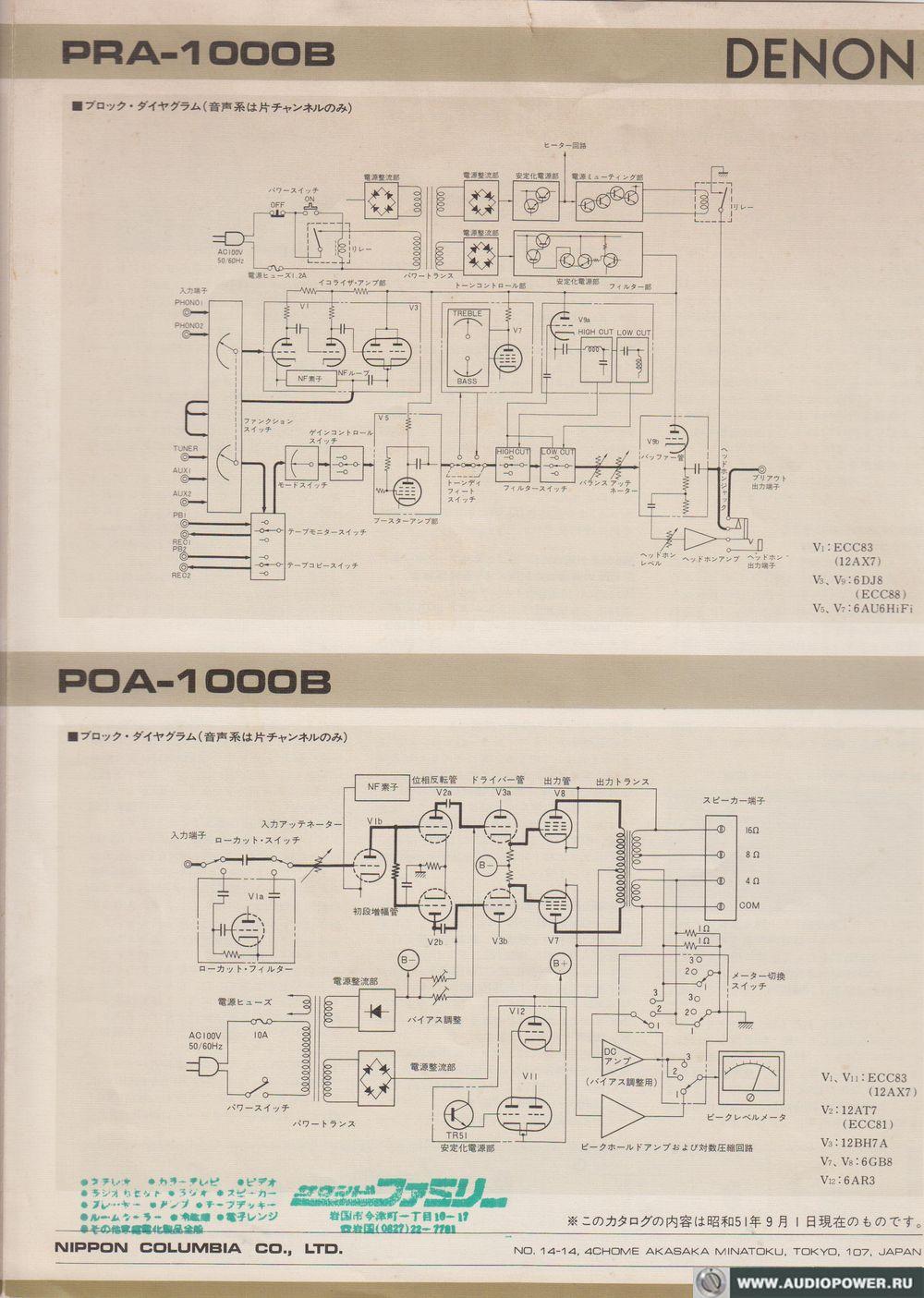 GUERRA CIVIL JAPONESA DEL AUDIO (70,s 80,s) - Página 14 006