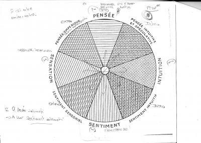 Jung : expérimentation de l'individuation pour Zébres Dopual5ebef