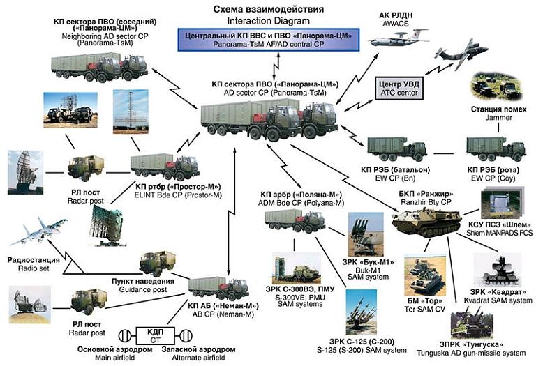 """نقاش : مصر وايران """" المعركة المستبعدة """" - صفحة 5 Panorama-TsM-SADCP-1S"""