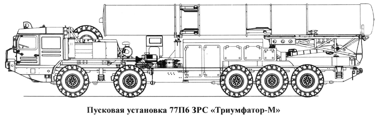 S-500 77P6-TEL-BAZ-69096-Chassis-Profile-1