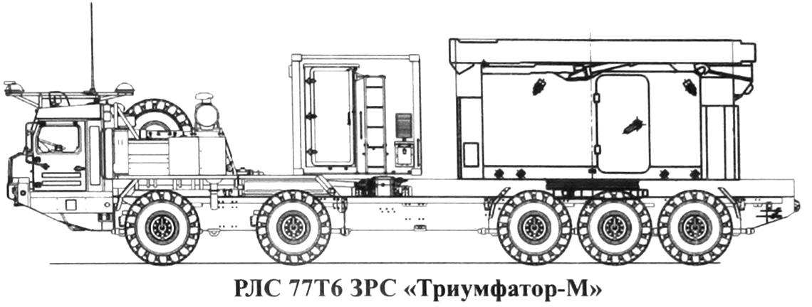 S-500 77T6-Radar-BAZ-69096-Chassis-Profile-1
