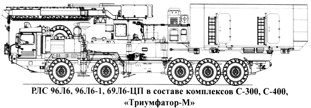 S-500 96L6TsP-Radar-BAZ-69096-Chassis-Profile-1