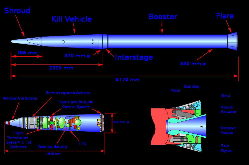 S-500 THAAD-Cutaway-MDA-1