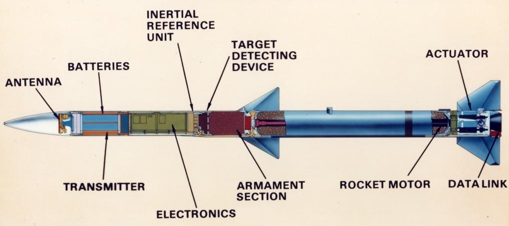 صواريخ أطلق وانس 000-AIM-120A-2S