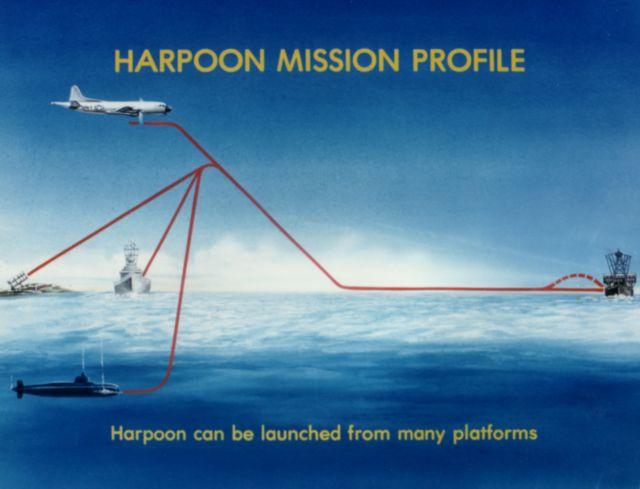 MISILES - Página 10 Harpoon-Profile-S