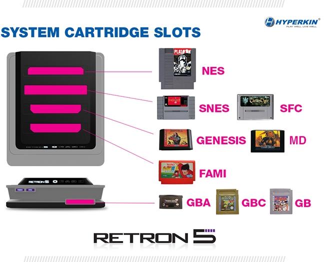 [Jeu Vidéo] Le topic du Rétro Gaming - Page 2 RetroN5_pic_02