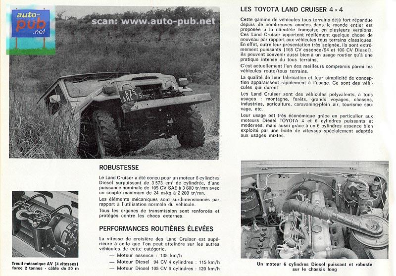 RC4WD - Gelande 2 RTR - FJ40 Cruiser Land_Cruiser_76_page2