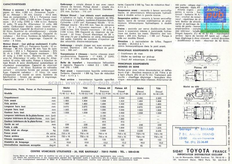RC4WD - Gelande 2 RTR - FJ40 Cruiser Land_Cruiser_76_page7