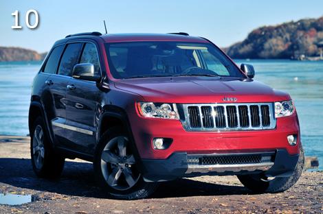 http://www.auto123.com/fr/actualites/actualites-automobiles/le-top-10-de-tous-les-temps-de-matt?artid=131754 Top10-All-time-2011_i010