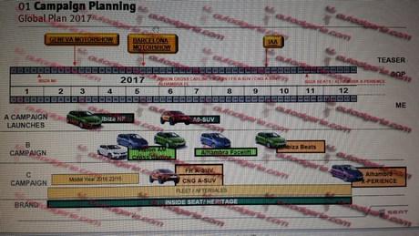 [Actualité] Groupe Volkswagen VAG - Page 37 2016_04_28_460_seat_roadmap_internet_leak_02