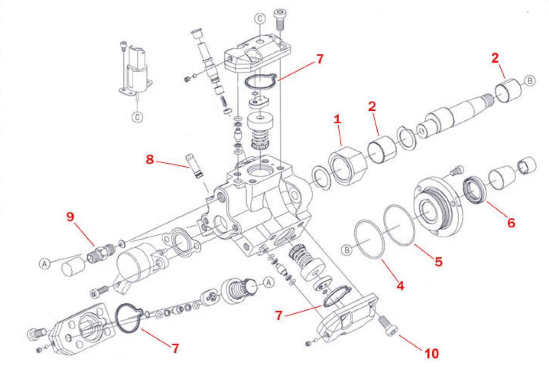 Fonctionnement moteur HDI, (2.0 dans mon cas) CR_CP_BOSCH