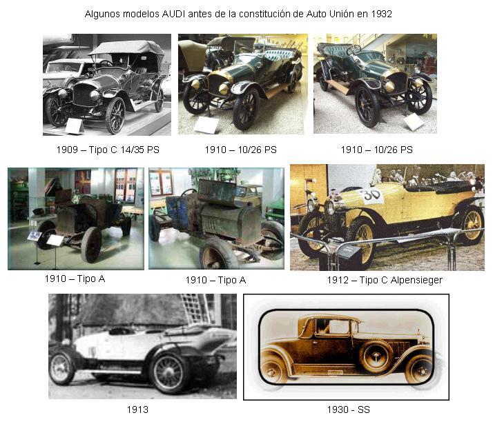 Historia de Audi AUDI-01-Antes%20de%20Auto%20Union%20%281909-1931%29