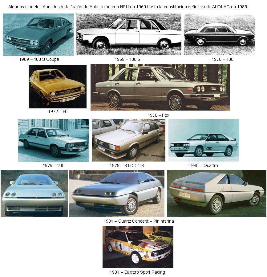 Historia de Audi AUDI-03-Audi%20NSU%20%281969-1984%29
