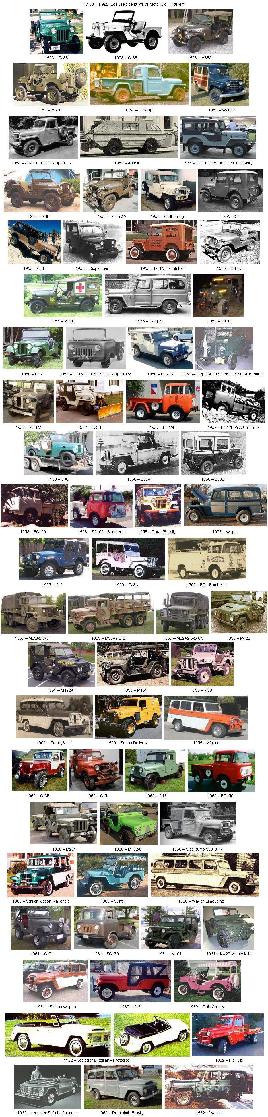 Historia Gráfica de la Jeep JEEP-03-(1953-1962)-(Willys%20Motor%20Co.%20-%20Kaiser)