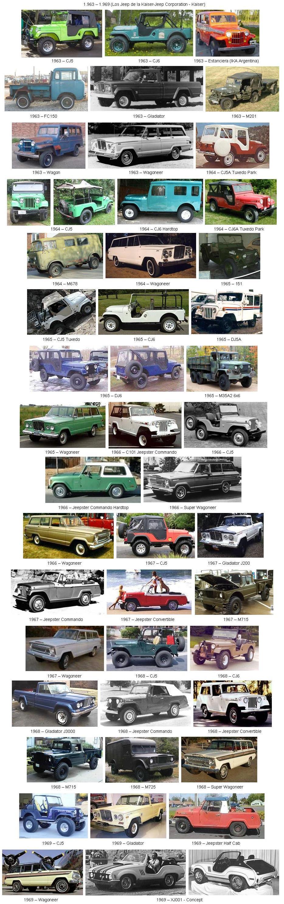 Historia Gráfica de la Jeep JEEP-04-(1963-1969)-(Kaiser-Jeep%20Corporation%20-%20Kaiser)