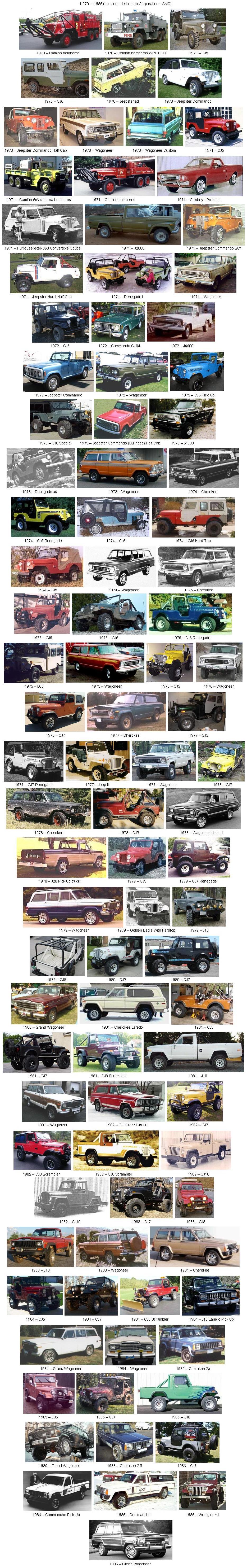 Historia Gráfica de la Jeep JEEP-05-(1970-1986)-(Jeep%20Corporation%20-%20AMC)