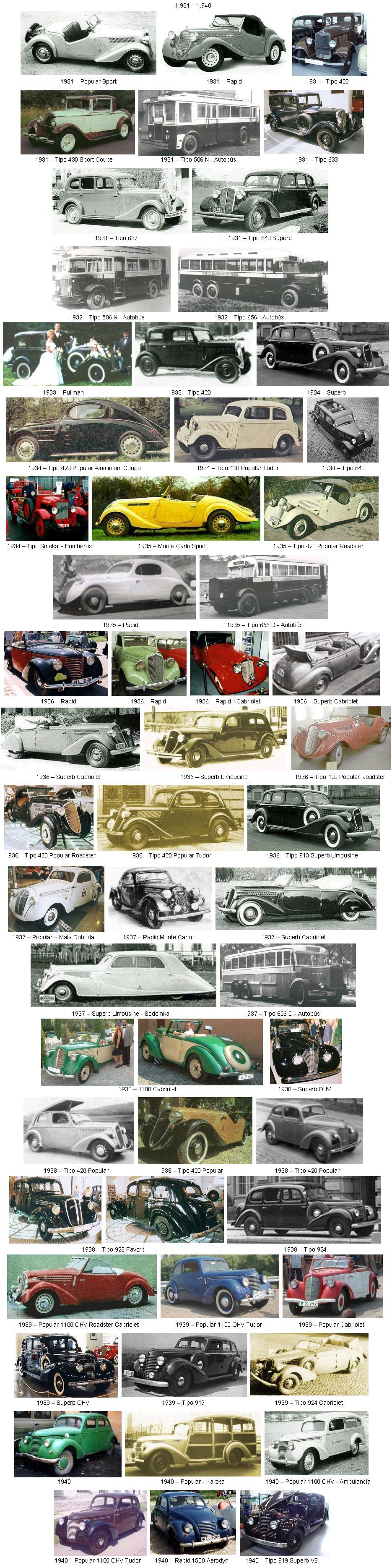 Historia de Skoda. SKODA-02-(1931-1940)
