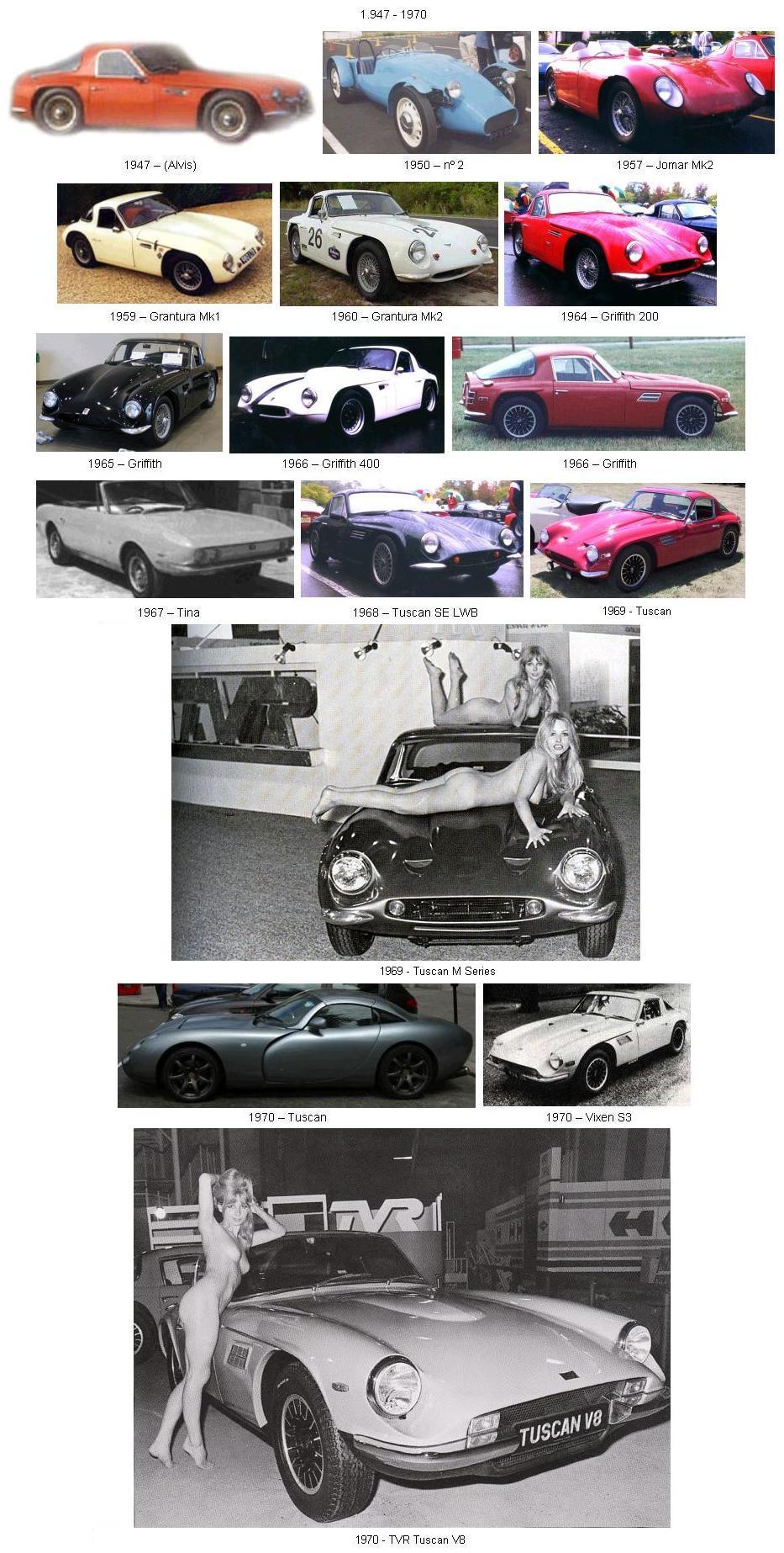 Un poco de historia: TVR TVR-01-(1947-1970)