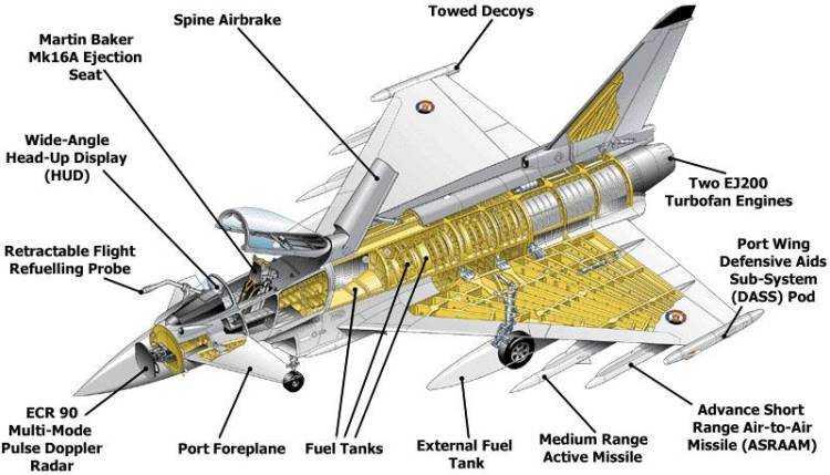 EF2000 Typhoon Eurofighter-EF2011