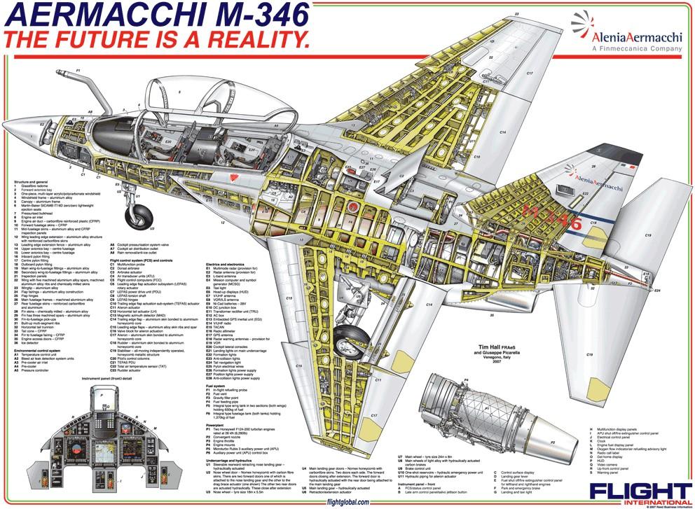 طائرة التدريب المتقدم m346 146081d1270901224-alenia-aermacchi-m346-aermacchi-m346-cutaway