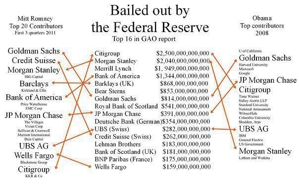 Le Fed accusée de blanchiment d'argent Graphic-Goldman-Sachs