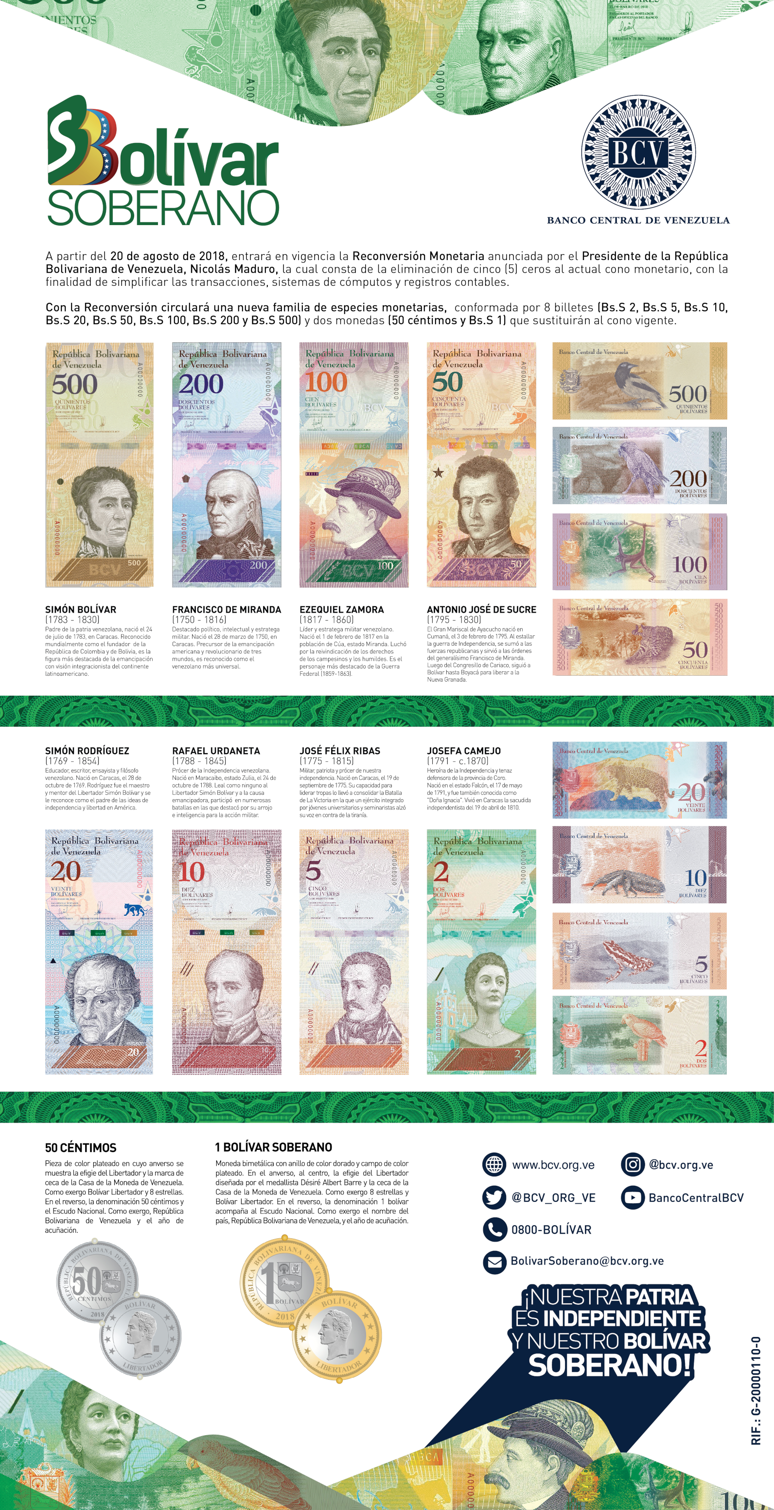 The Venezuelan Bolivar and the Iraqi Dinar - How a redenomination works Folleto_para_pag_web-01_act
