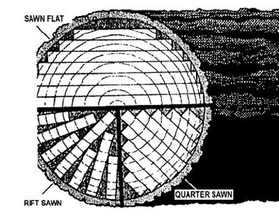 M.Laghus Luthieria - Salvador - Página 5 Flat-quarter-rift