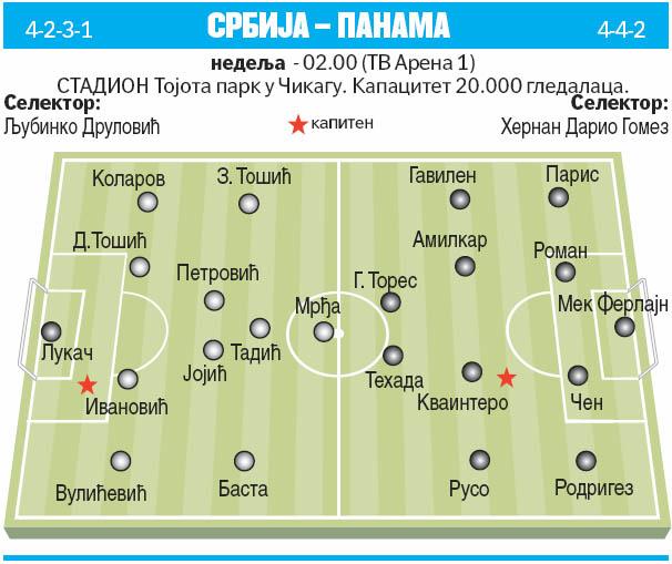 UEFA Euro 2016 - France - Page 3 Srbija-panama