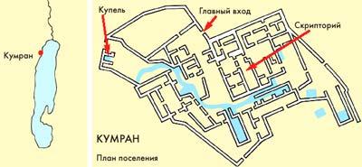 История Библии Kumranmap