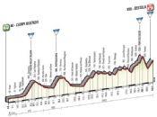 Noticias de ciclismo - Página 2 La-montana-del-giro-2016-los-39-altos-puntuables-003P