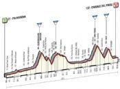 Noticias de ciclismo - Página 2 La-montana-del-giro-2016-los-39-altos-puntuables-005P